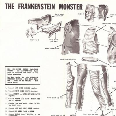 Frankenstein parola d 39 arte - Mary testo gemelli diversi ...